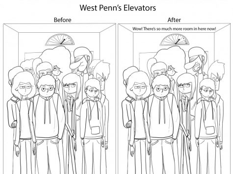 West Penn Elevators