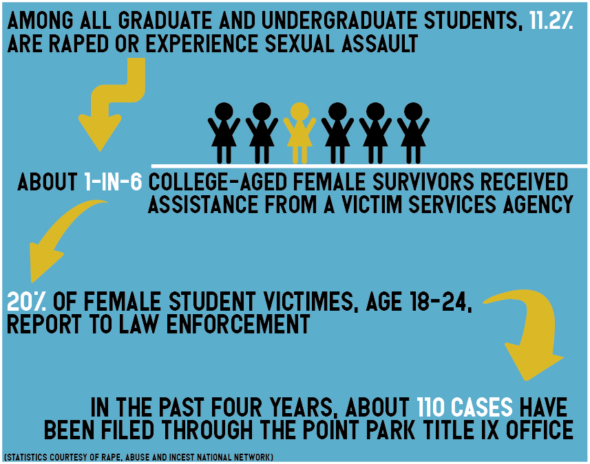 Mental+health+concern+for+victims+of+sexual+abuse